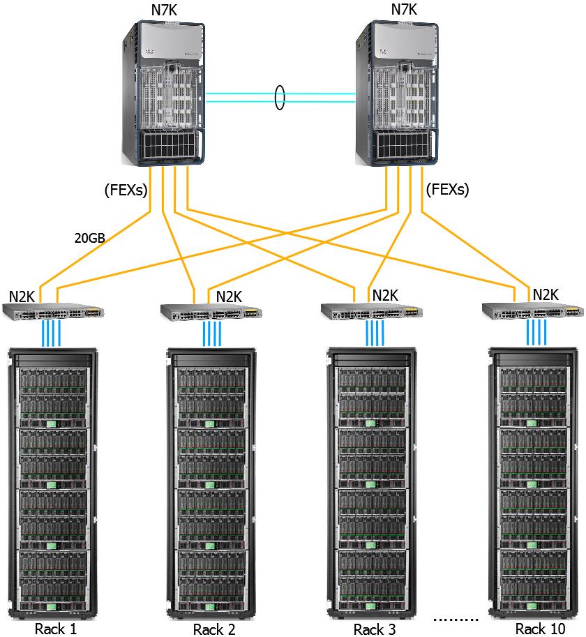 network show case ispio